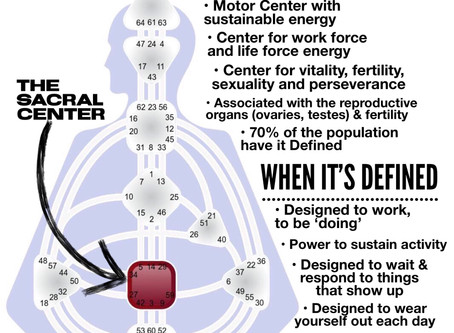 The Defined Sacral Center