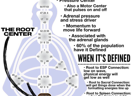 The Defined Root Center
