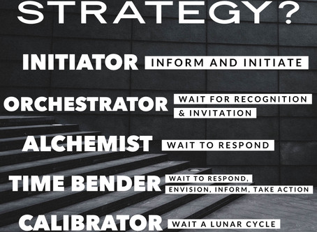 Are you following your Strategy?