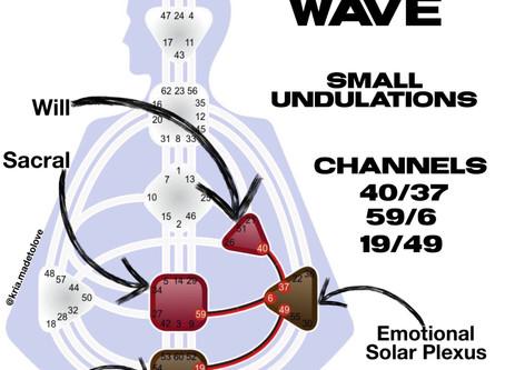 Tribal Emotional Waves