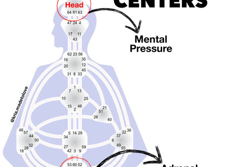 The 2 Pressure Centers