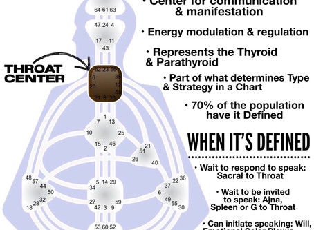 The Defined Throat Center