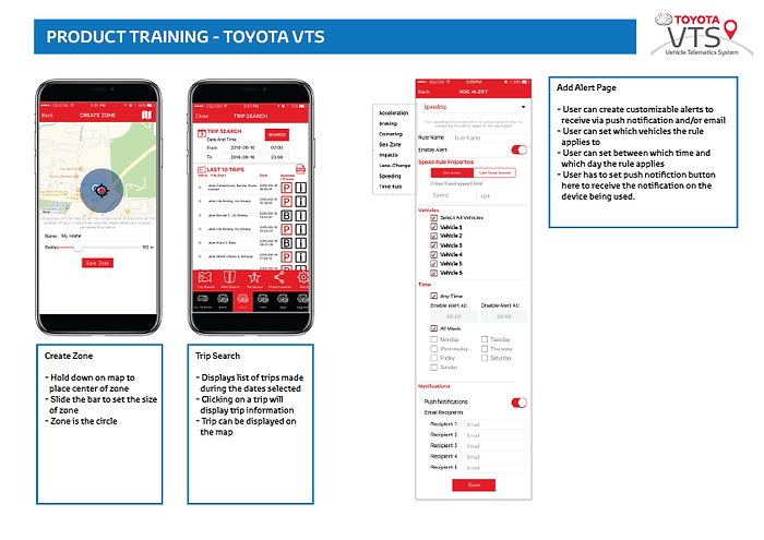 Toyota VTS - Product Training-07.png