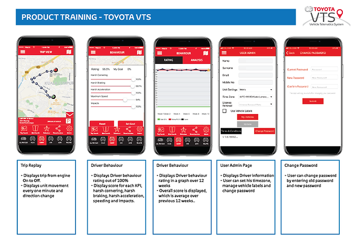 Toyota VTS - Product Training-06.png