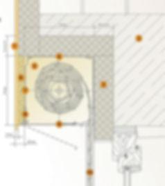 Алгоритм определения размеров ниши