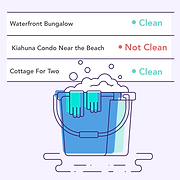 A bucket of soapy water in front of the housekeeping dashboard showing the cleaning status per unit