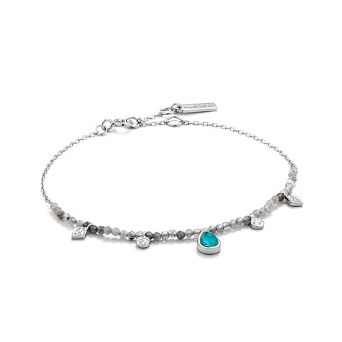 SS Turquoise & Labradorite Bracelet