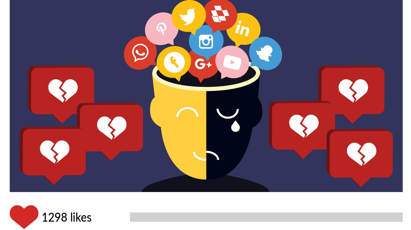 Social Media Depression banner