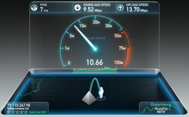 Рисунок 3 – Пример измерения скорости передачи данных в сети с помощью speedtest.net