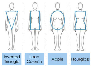 Which Style Of Wedding Dress Is Best For Your Body Type