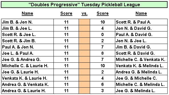 Jan 20 -PB (1) results.PNG