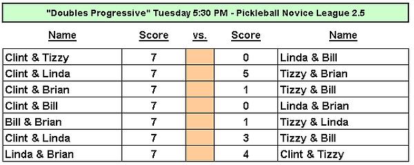 PB scores (2).PNG