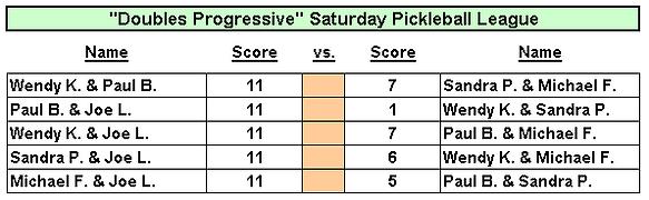 Jan 20 -PB (2) results.PNG