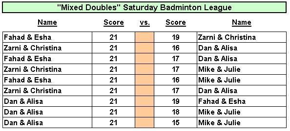 Jan 20 -Bad (1) results.PNG