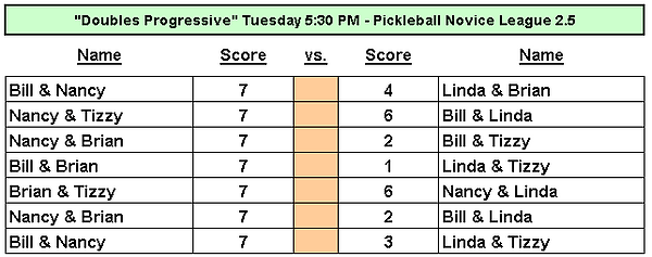 PB scores (6).PNG