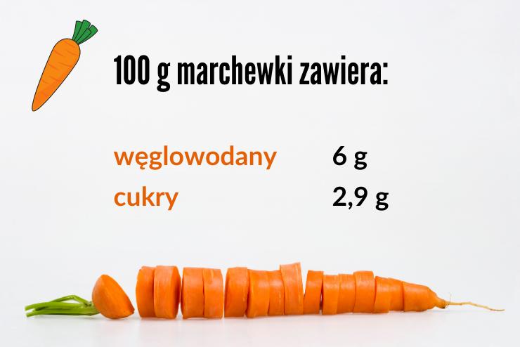 skład marchewki