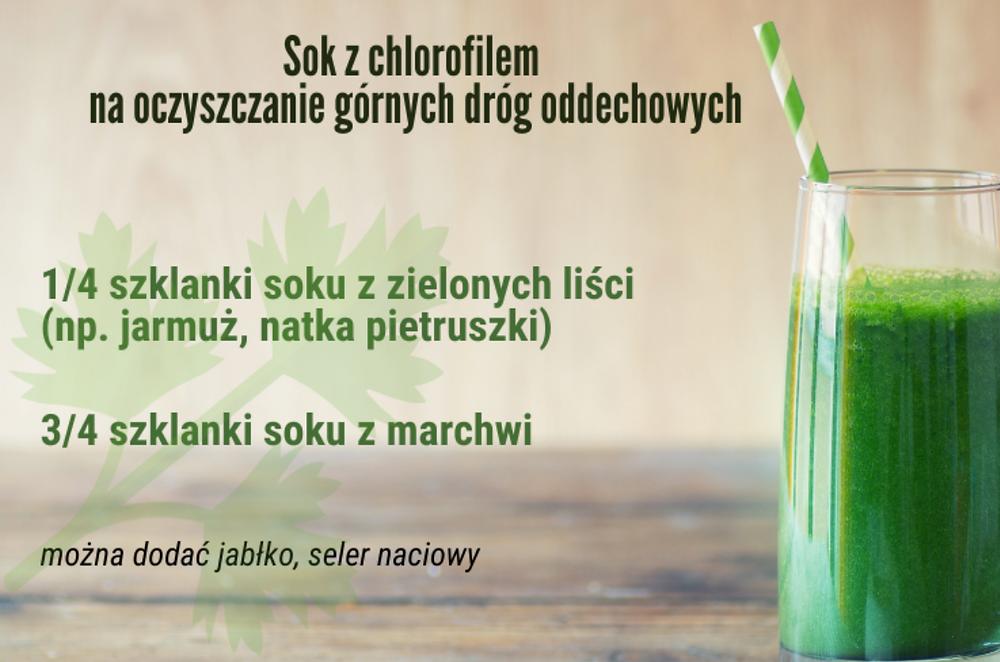 sok z chlorofilem