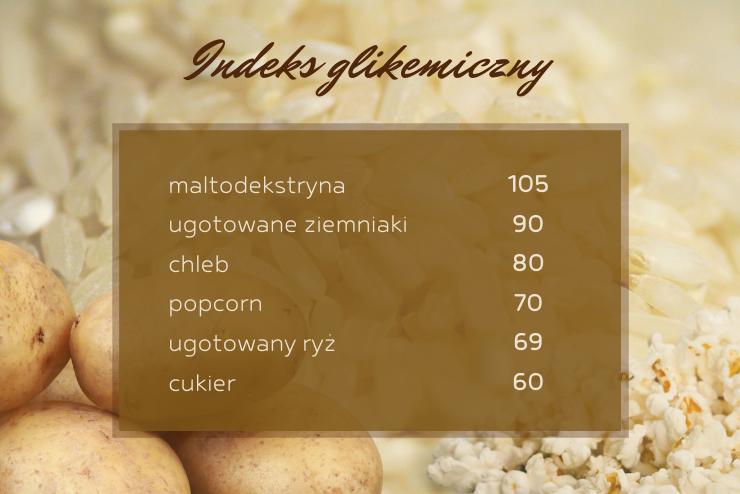indeks glikamiczny