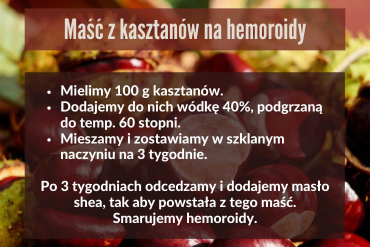 kasztany na hemoroidy