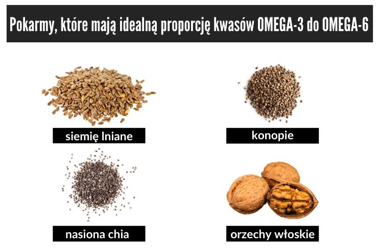 produkty z kwasami omega
