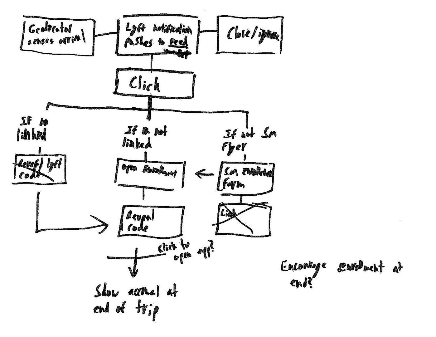 Documentation_Page_1.jpg