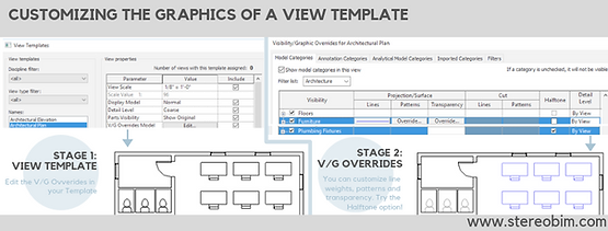 3 Revit Family Mods for AutoCAD Experts | STEREO - Revit Models from