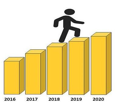 Grafico crescimento 2016 - 2020.jpg