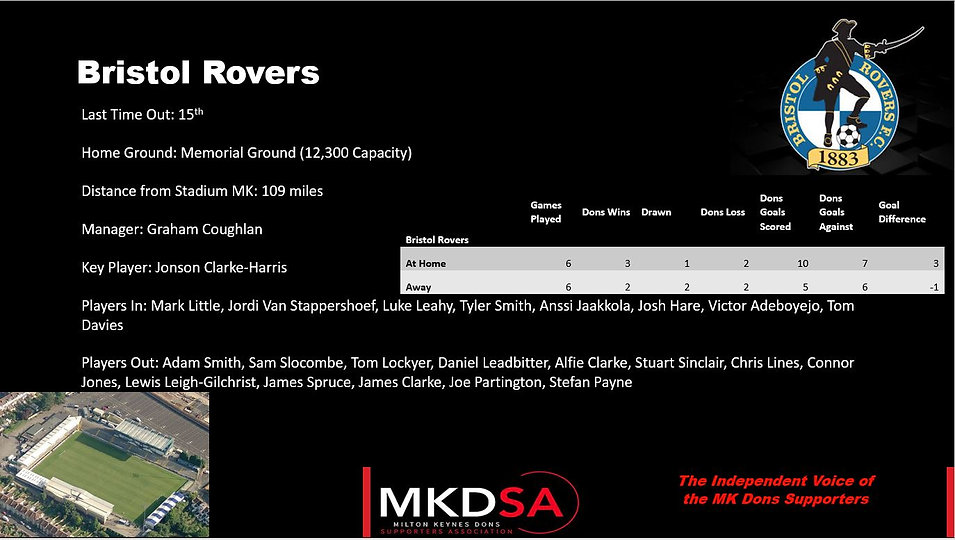 Bristol Rovers.JPG