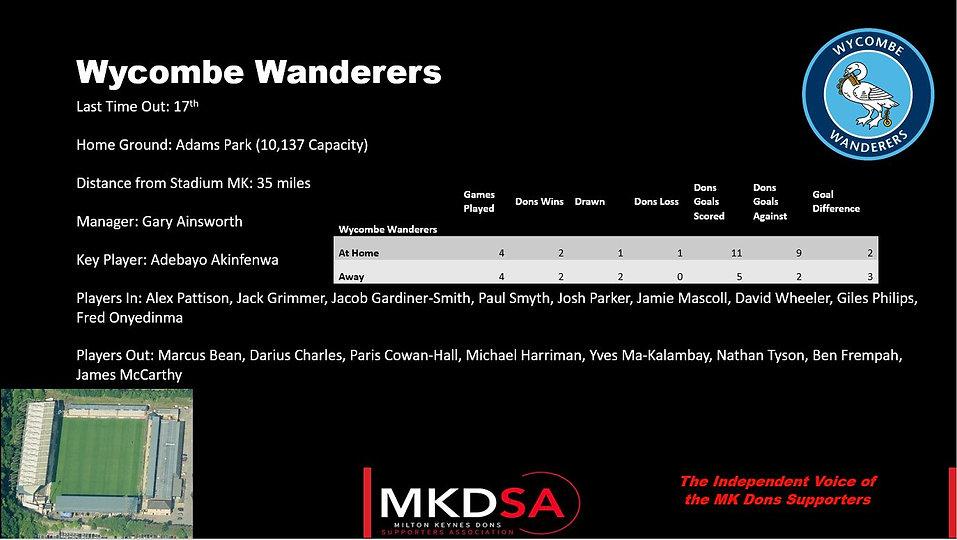 Wycombe Wanderers.JPG