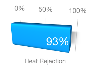 IR Rejection Graphs small.png