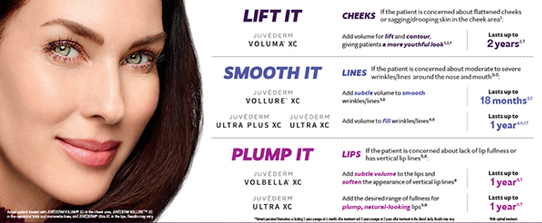 juvederm-it-card.png