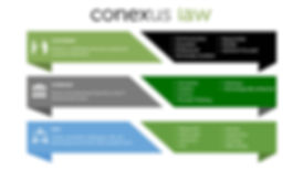 Conexus Law Infographic 2.jpg