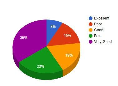Results Chart.jpg