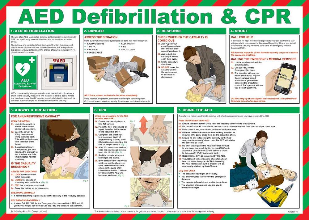 AED Defibrilation