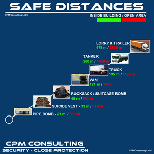 stand off distances for explosive devices