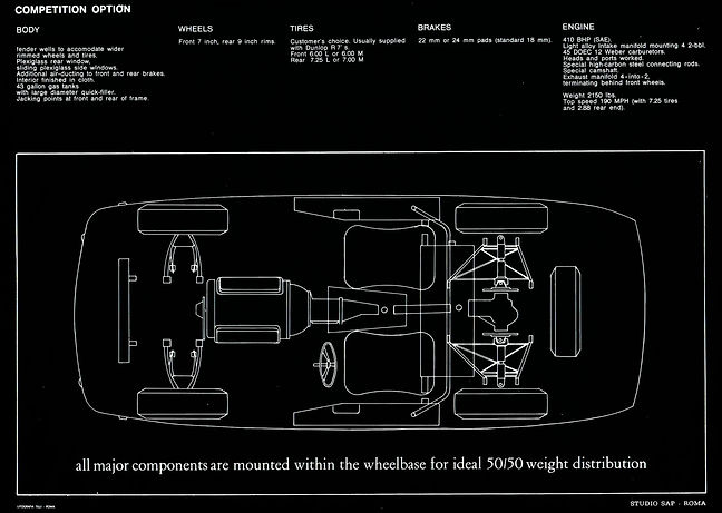 1968 Bizzarrini 5300 Spyder SI (24).jpg