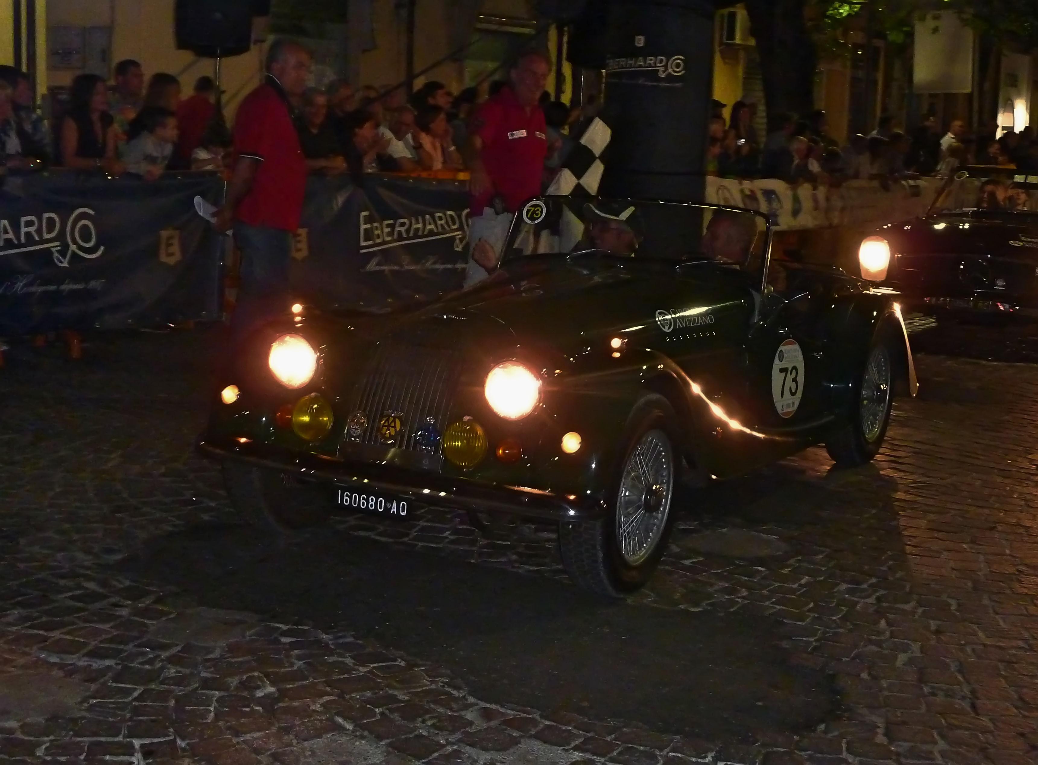 4th Circuito Di Avezzano (350)