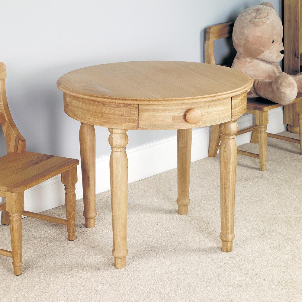 Independent Furniture Retailer Cardiff