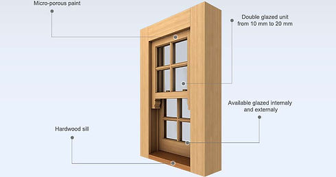Security sash window