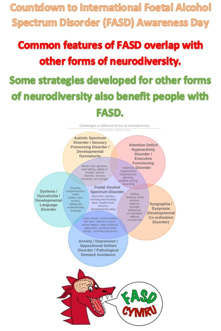 FASD overlaps with other forms of neurodiversity
