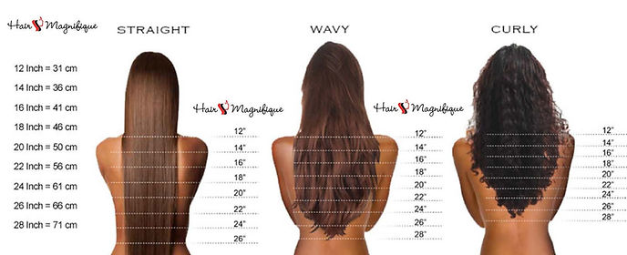 HAIR EXTENSION LENGTH CHART