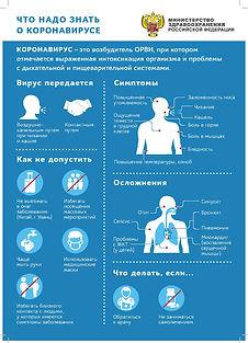 Памятка Что нужно знать о коронавирусе.j