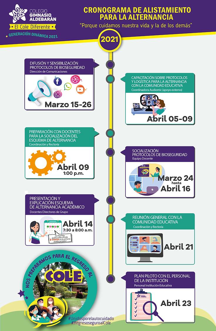 Cronograma_Alternancia_2021.png