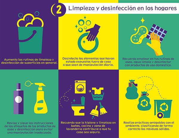 Medidas_Limpieza_y_Desinfección_Pag2.png