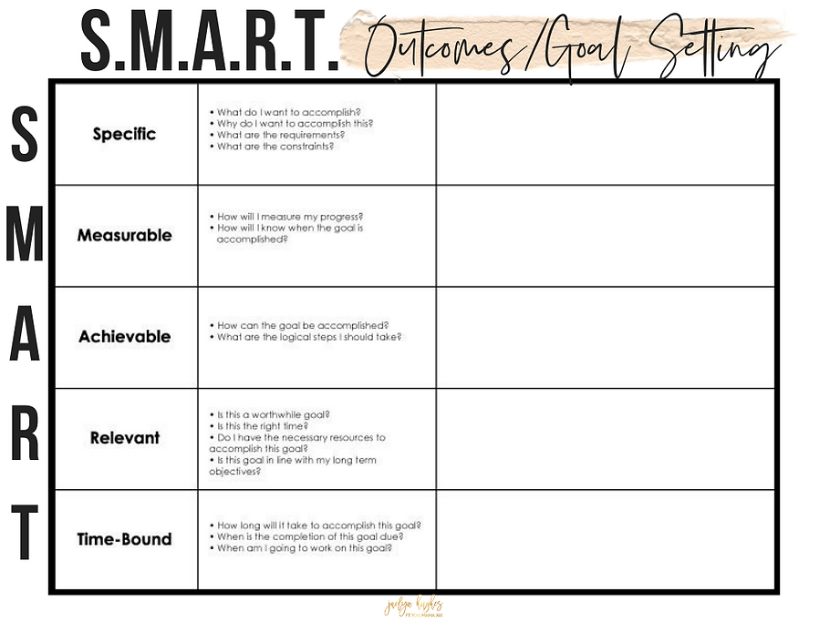 SMART GOALS.png