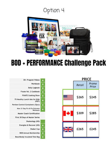 UPF Performance Bundle