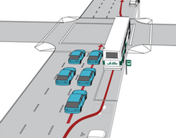 Signal Priority with Bus Bypass Lane