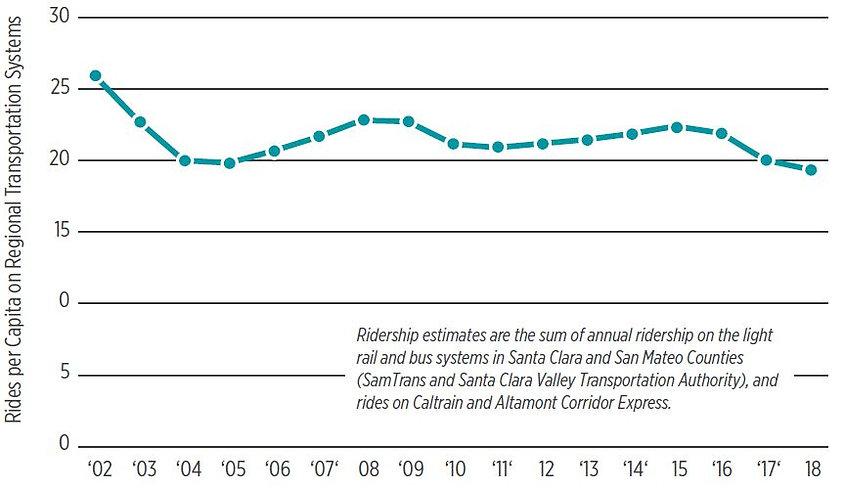 High Capacity Performance Today Chart.JP