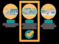 US 101 MAP Website Graphics_CTA Bus Trac