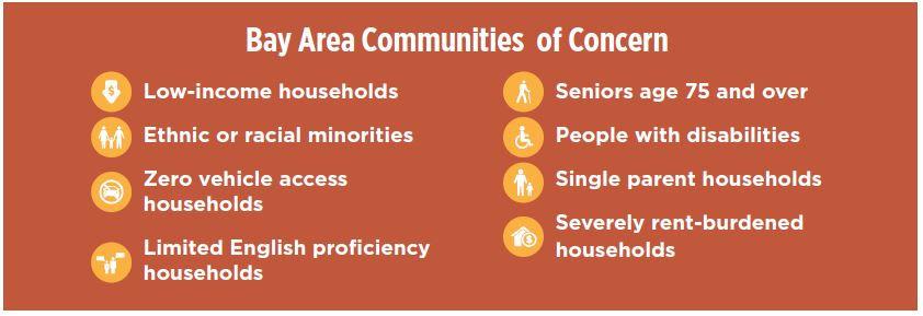 Communities of Concern.JPG